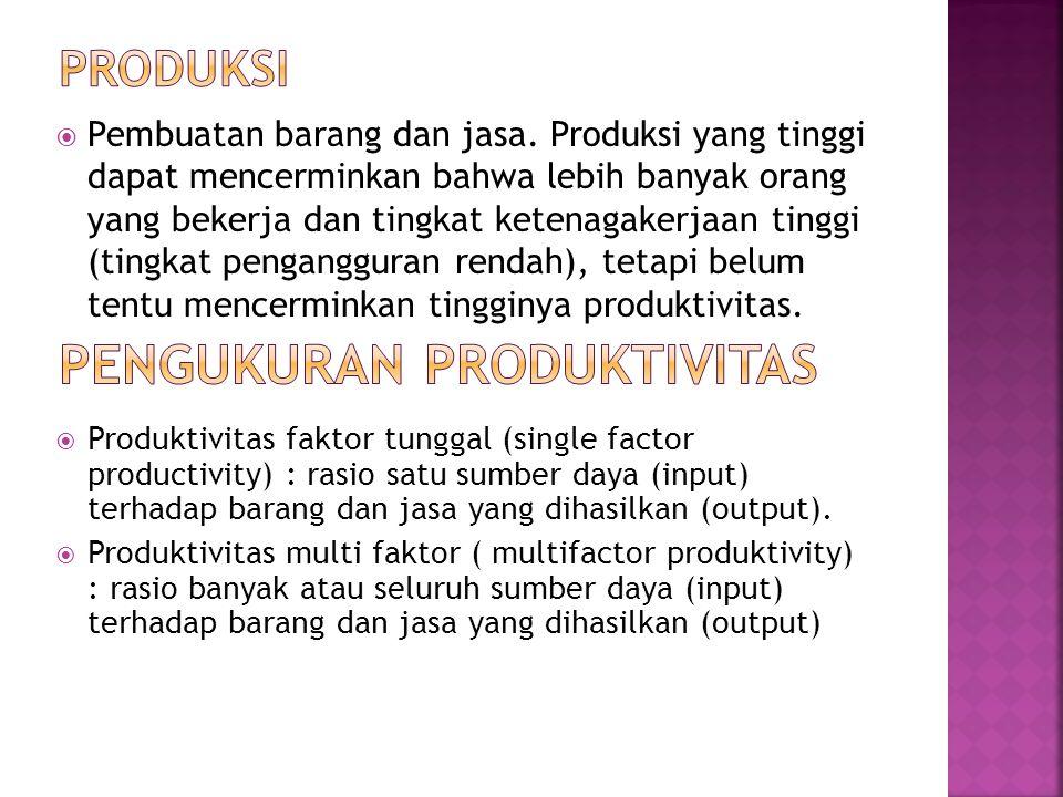  Pembuatan barang dan jasa. Produksi yang tinggi dapat mencerminkan bahwa lebih banyak orang yang bekerja dan tingkat ketenagakerjaan tinggi (tingkat