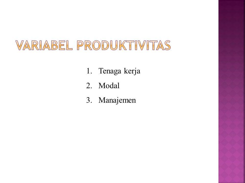 1.Tenaga kerja 2.Modal 3.Manajemen