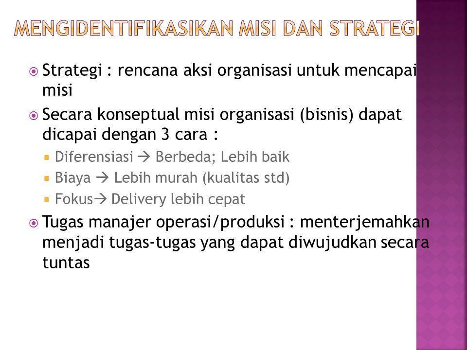  Strategi : rencana aksi organisasi untuk mencapai misi  Secara konseptual misi organisasi (bisnis) dapat dicapai dengan 3 cara :  Diferensiasi  B