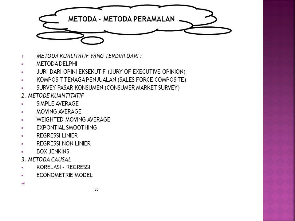 1. METODA KUALITATIF YANG TERDIRI DARI :  METODA DELPHI  JURI DARI OPINI EKSEKUTIF (JURY OF EXECUTIVE OPINION)  KOMPOSIT TENAGA PENJUALAN (SALES FO