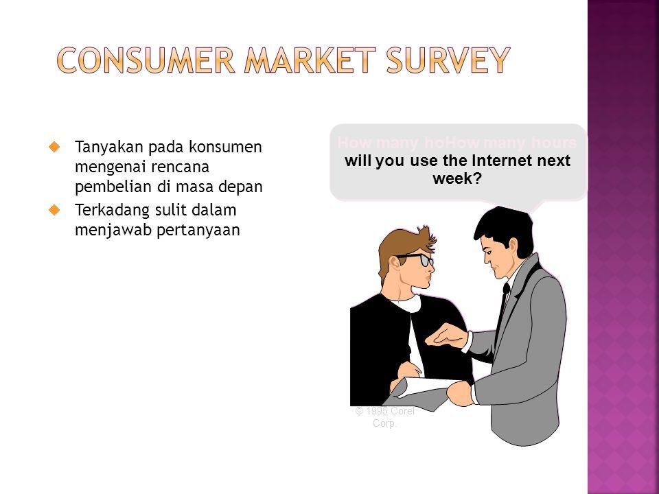  Tanyakan pada konsumen mengenai rencana pembelian di masa depan  Terkadang sulit dalam menjawab pertanyaan How many hoHow many hours will you use t