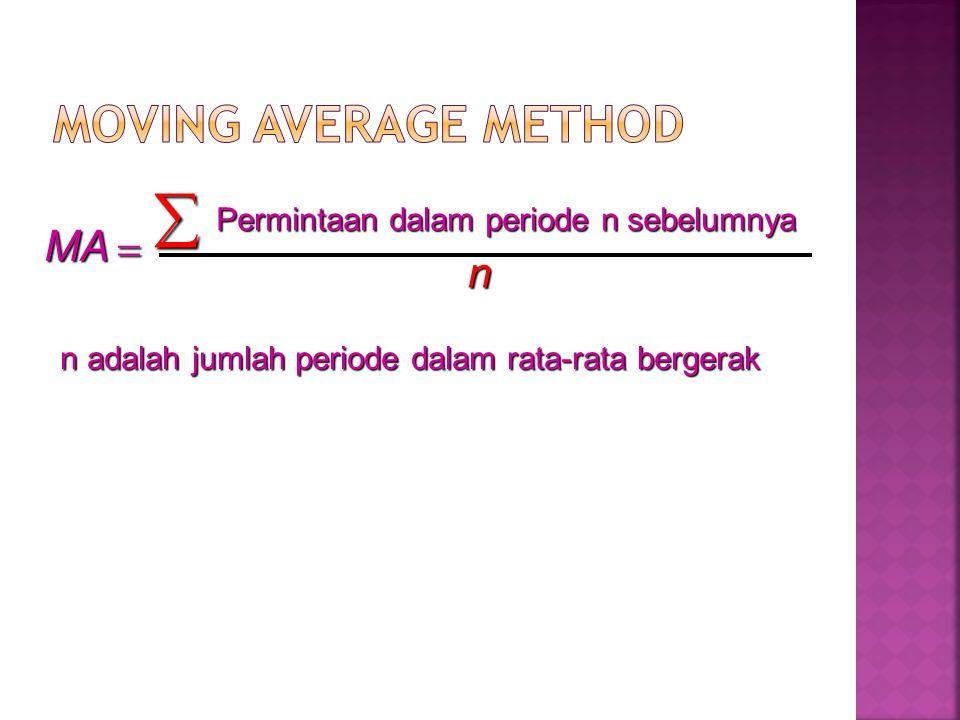 MA n  Permintaan dalam periode n sebelumnya n adalah jumlah periode dalam rata-rata bergerak