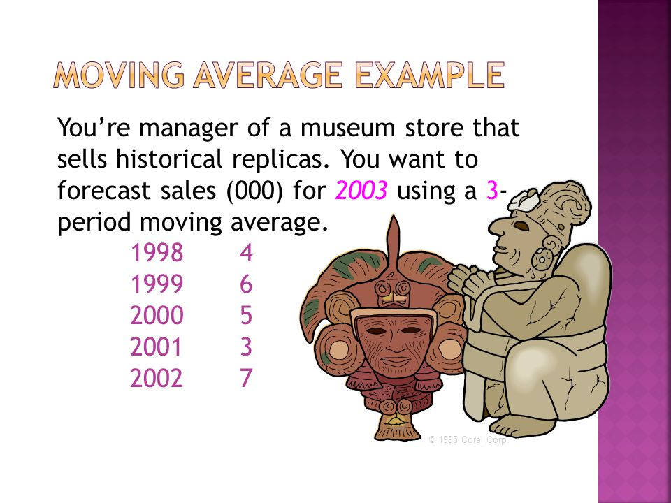 You're manager of a museum store that sells historical replicas. You want to forecast sales (000) for 2003 using a 3- period moving average. 19984 199