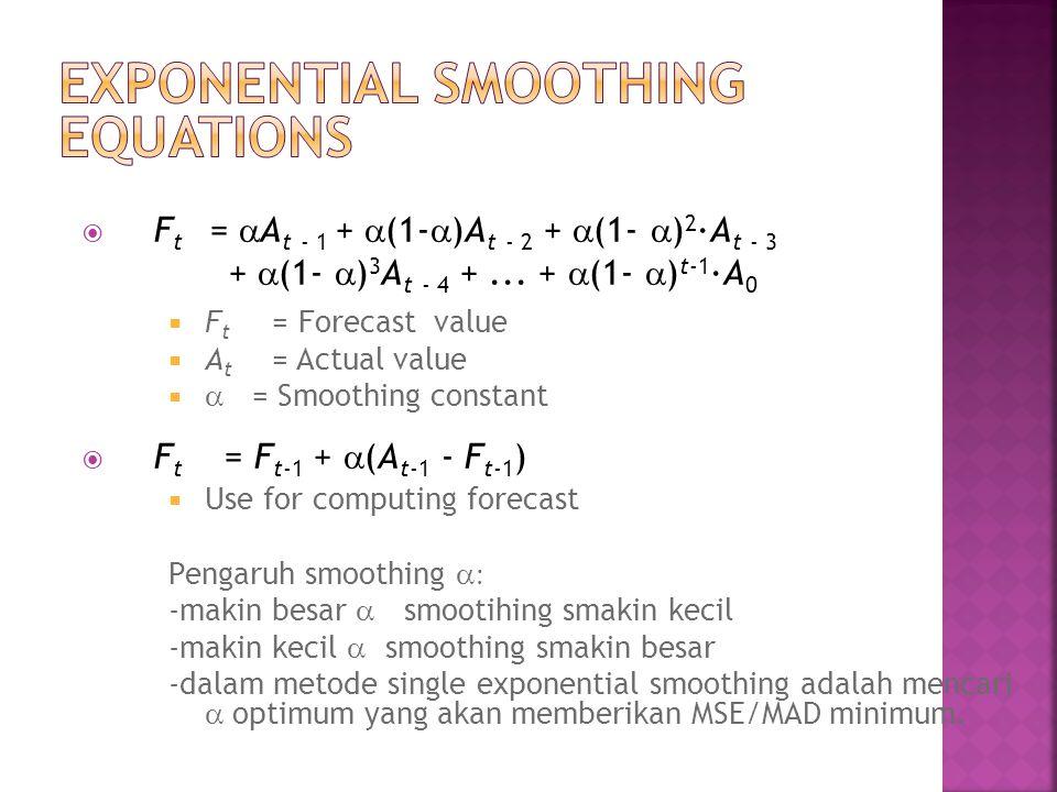  F t =  A t - 1 +  (1-  )A t - 2 +  (1-  ) 2 ·A t - 3 +  (1-  ) 3 A t - 4 +... +  (1-  ) t-1 ·A 0  F t = Forecast value  A t = Actual valu