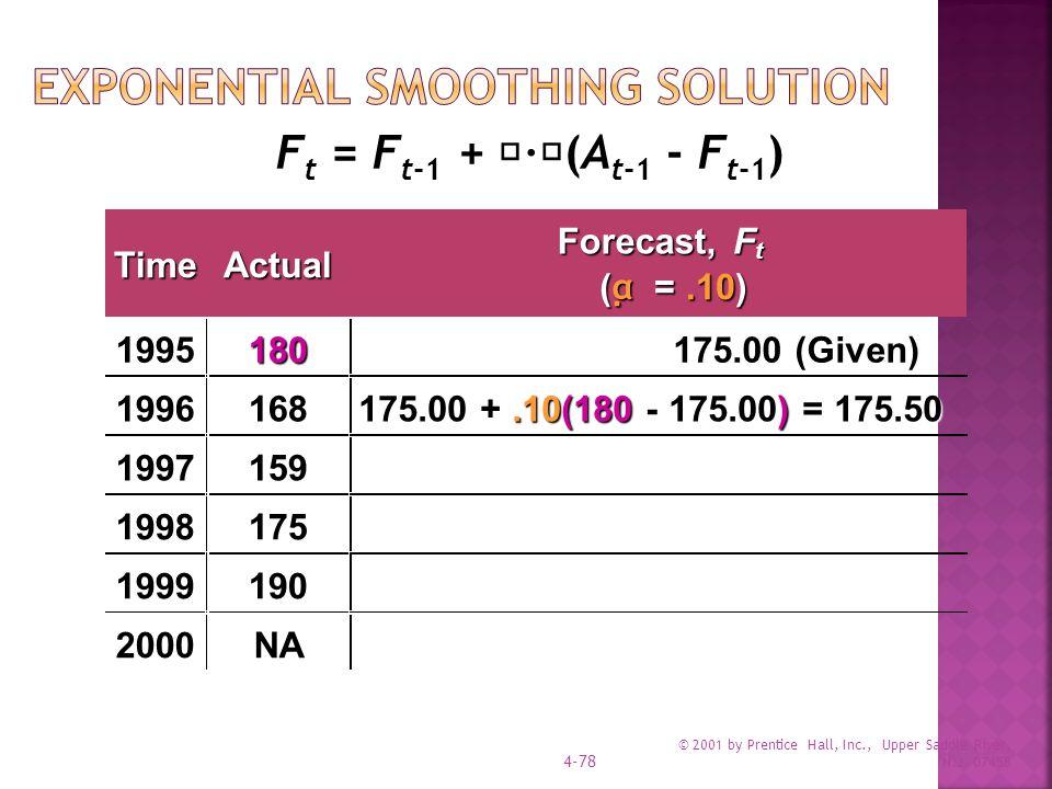© 2001 by Prentice Hall, Inc., Upper Saddle River, N.J. 07458 4-78 F t = F t-1 +  ·  (A t-1 - F t-1 ) TimeActual Forecast,F t ( αααα =.10) 19951
