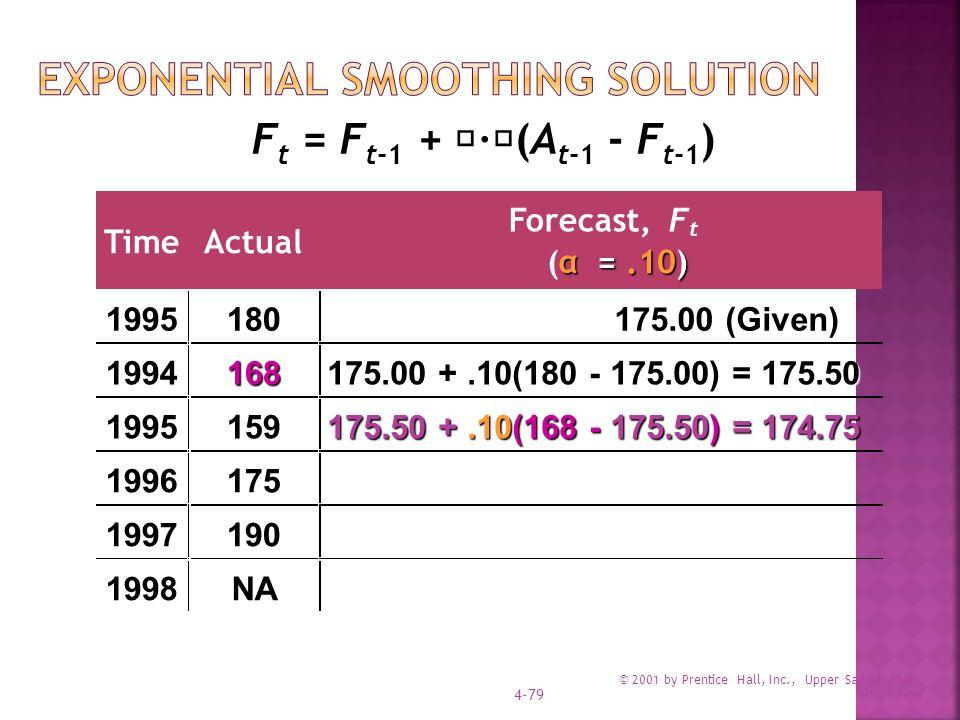 © 2001 by Prentice Hall, Inc., Upper Saddle River, N.J. 07458 4-79 F t = F t-1 +  ·  (A t-1 - F t-1 ) TimeActual Forecast,F t ( α =.10) 1995180175.0