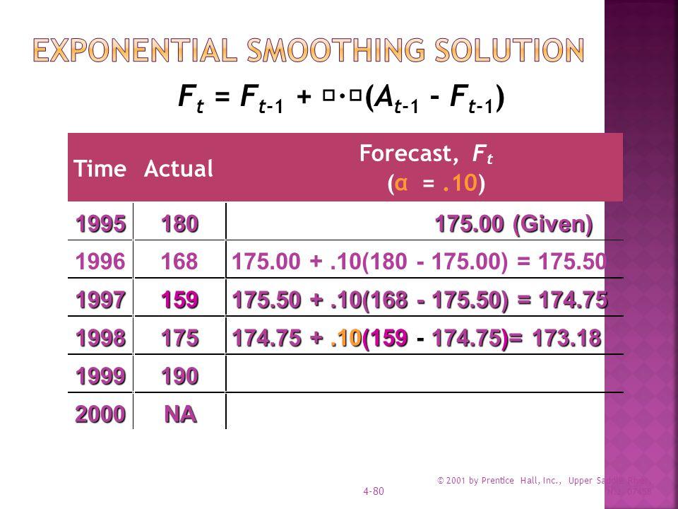 © 2001 by Prentice Hall, Inc., Upper Saddle River, N.J. 07458 4-80 F t = F t-1 +  ·  (A t-1 - F t-1 ) TimeActual Forecast,F t ( α =.10) 1995180 175.