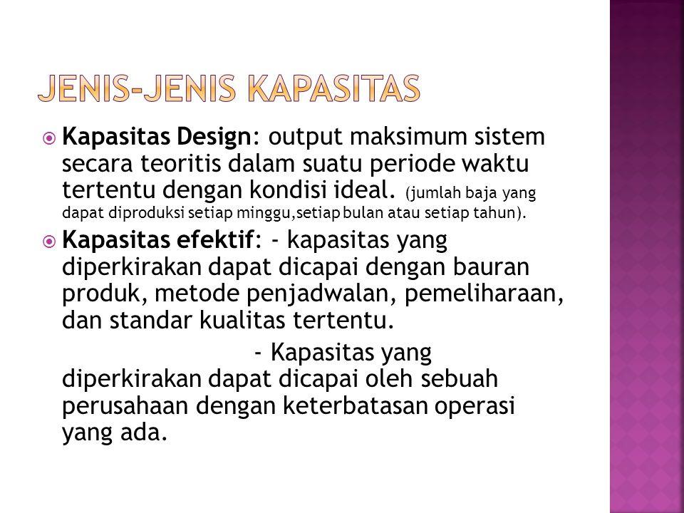  Kapasitas Design: output maksimum sistem secara teoritis dalam suatu periode waktu tertentu dengan kondisi ideal. (jumlah baja yang dapat diproduksi