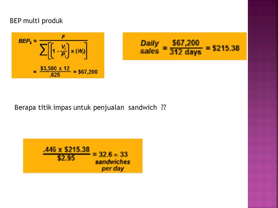 BEP multi produk Berapa titik impas untuk penjualan sandwich ??