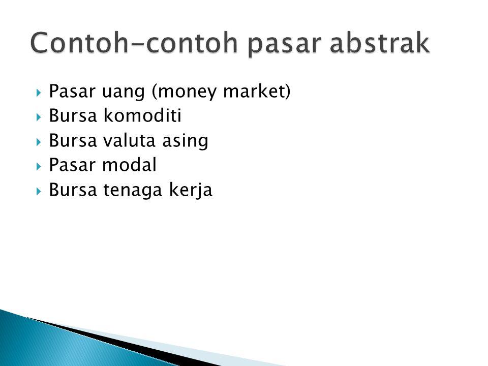  Pasar uang (money market)  Bursa komoditi  Bursa valuta asing  Pasar modal  Bursa tenaga kerja