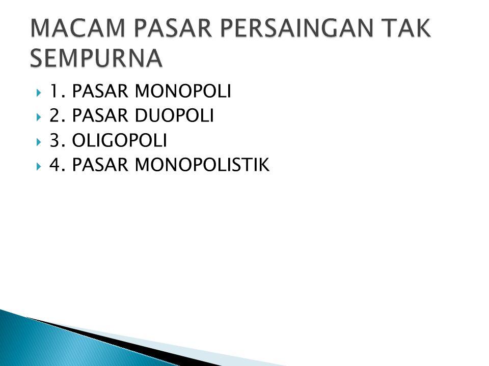  1. PASAR MONOPOLI  2. PASAR DUOPOLI  3. OLIGOPOLI  4. PASAR MONOPOLISTIK