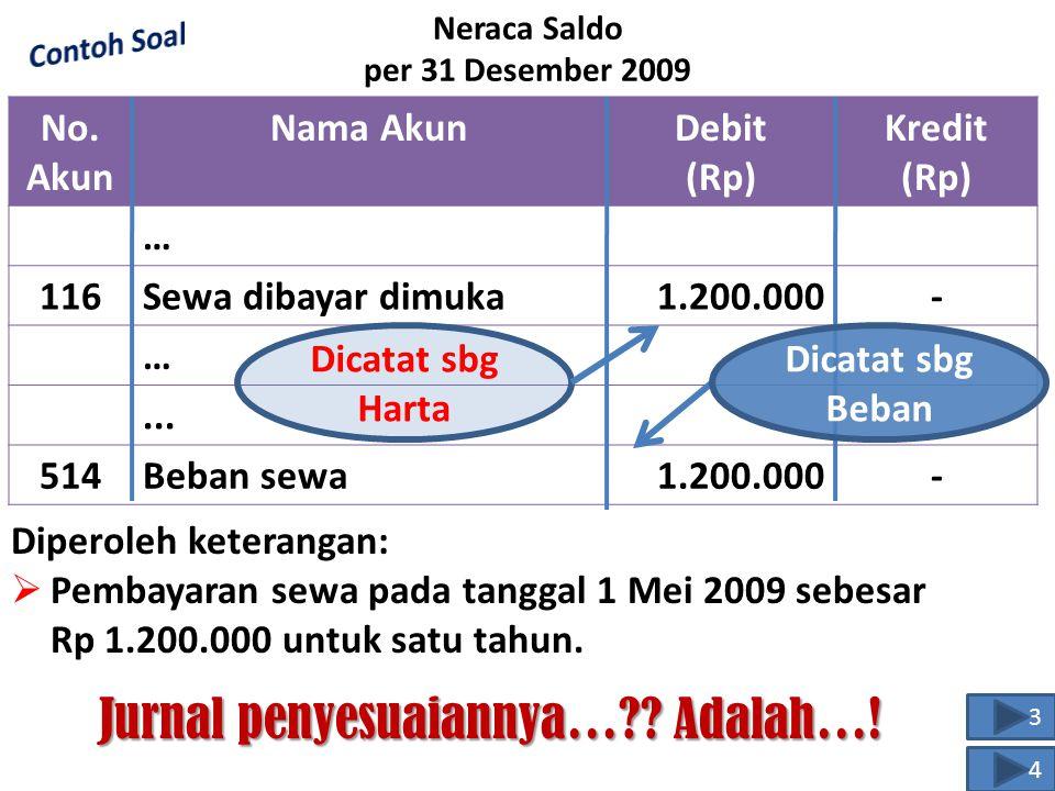 Neraca Saldo per 31 Desember 2009 No. Akun Nama AkunDebit (Rp) Kredit (Rp) … 116Sewa dibayar dimuka1.200.000- …... 514Beban sewa1.200.000- Diperoleh k