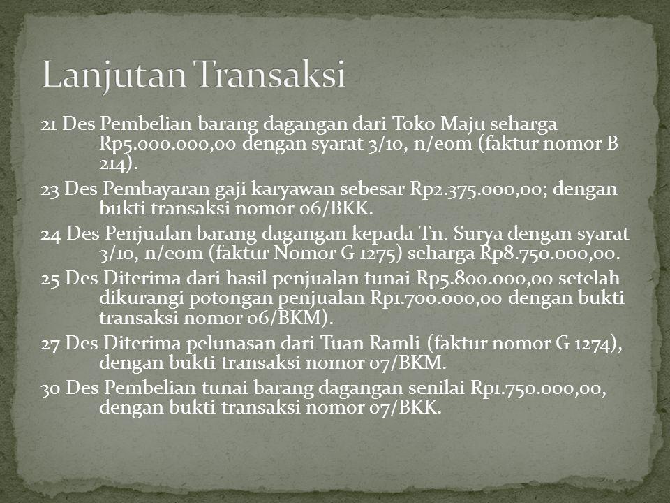 21 Des Pembelian barang dagangan dari Toko Maju seharga Rp5.000.000,00 dengan syarat 3/10, n/eom (faktur nomor B 214).