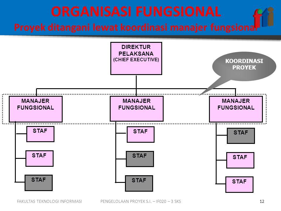 ORGANISASI FUNGSIONAL Proyek ditangani lewat koordinasi manajer fungsional FAKULTAS TEKNOLOGI INFORMASI12PENGELOLAAN PROYEK S.I. – IF020 – 3 SKS DIREK
