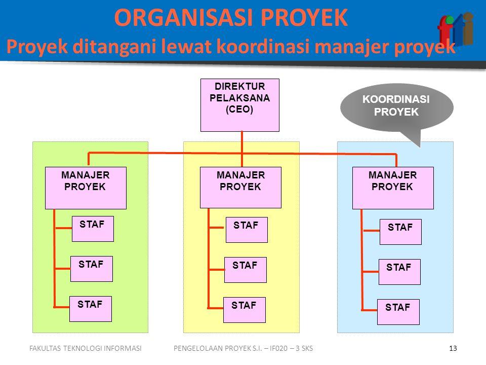 ORGANISASI PROYEK Proyek ditangani lewat koordinasi manajer proyek FAKULTAS TEKNOLOGI INFORMASI13PENGELOLAAN PROYEK S.I. – IF020 – 3 SKS DIREKTUR PELA
