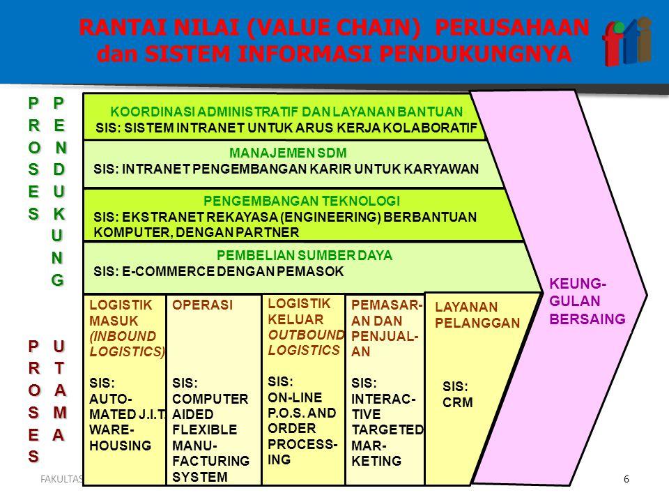 RANTAI NILAI (VALUE CHAIN) PERUSAHAAN dan SISTEM INFORMASI PENDUKUNGNYA FAKULTAS TEKNOLOGI INFORMASI6PENGELOLAAN PROYEK S.I. – IF020 – 3 SKS LOGISTIK
