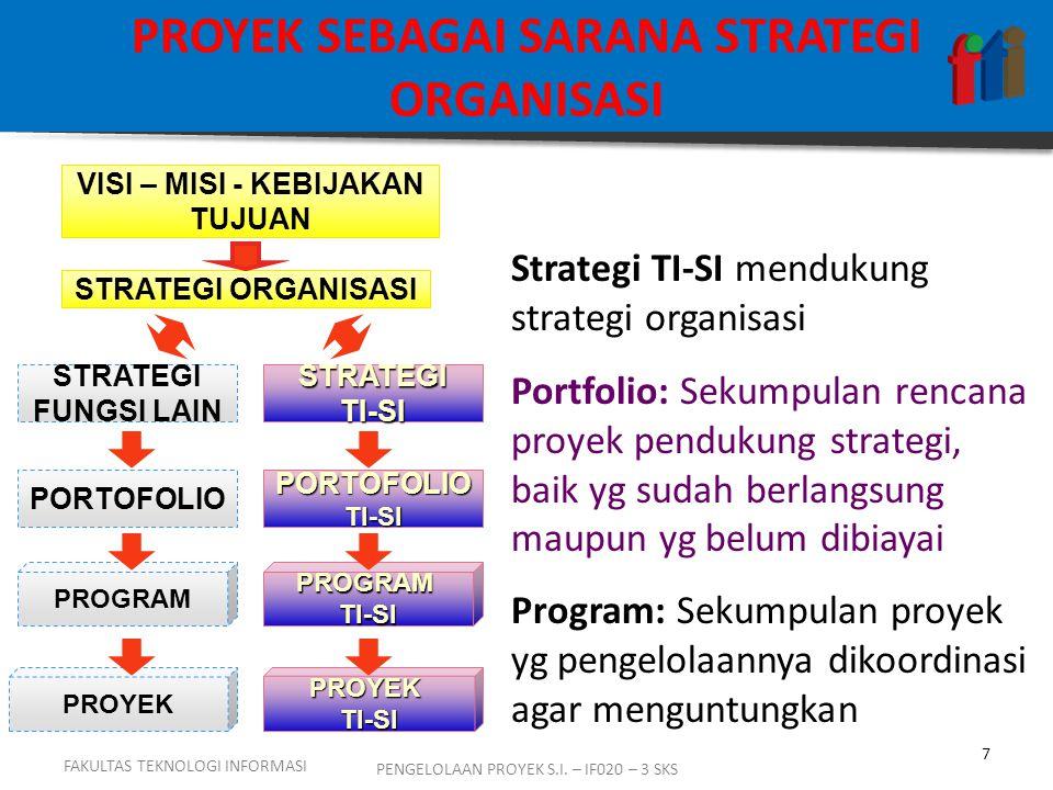 PROYEK SEBAGAI SARANA STRATEGI ORGANISASI FAKULTAS TEKNOLOGI INFORMASI 7 PENGELOLAAN PROYEK S.I. – IF020 – 3 SKS PROYEK STRATEGI ORGANISASI STRATEGITI