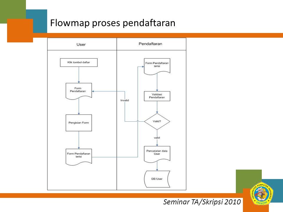 Seminar TA/Skripsi 2010 Flowmap proses pendaftaran