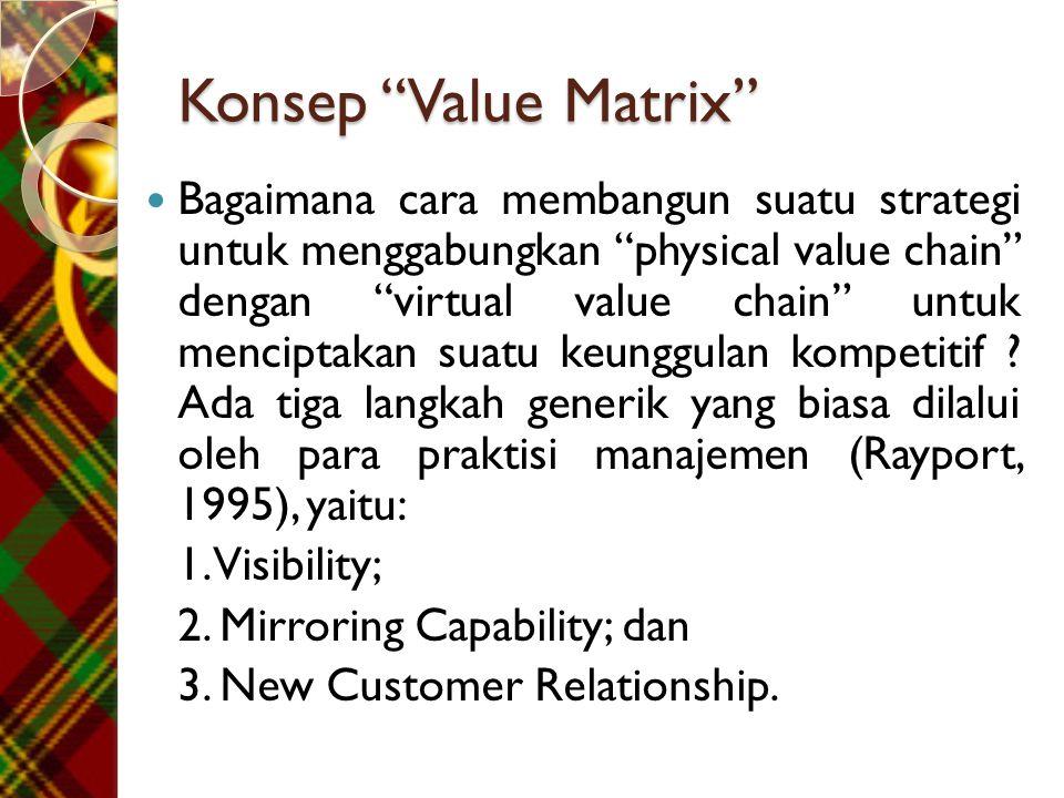 Konsep Value Matrix  Bagaimana cara membangun suatu strategi untuk menggabungkan physical value chain dengan virtual value chain untuk menciptakan suatu keunggulan kompetitif .