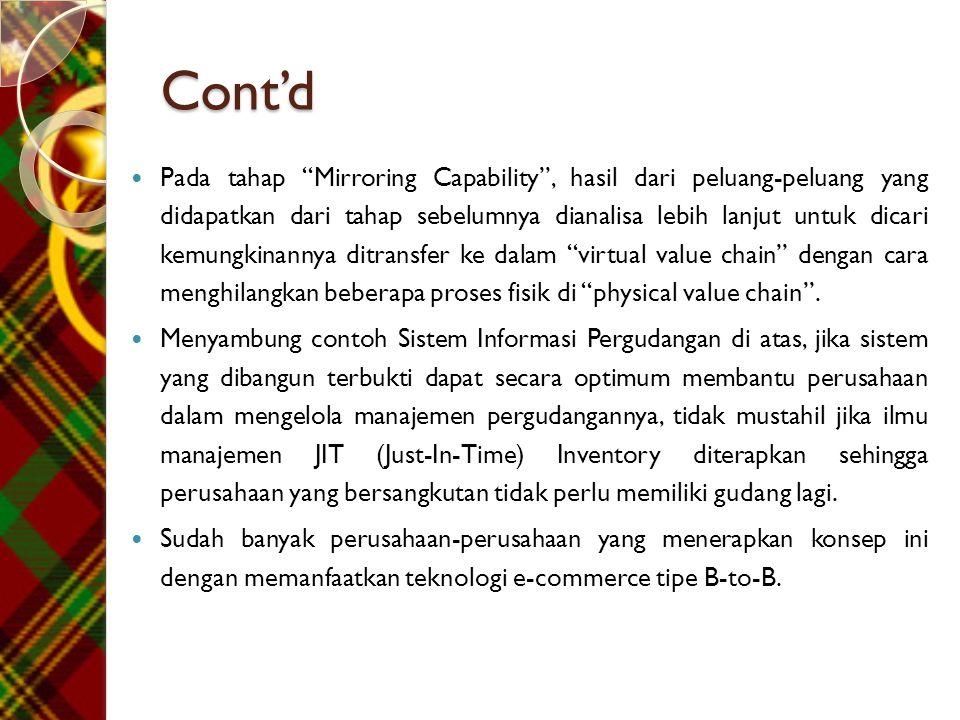 "Cont'd  Pada tahap ""Mirroring Capability"", hasil dari peluang-peluang yang didapatkan dari tahap sebelumnya dianalisa lebih lanjut untuk dicari kemun"