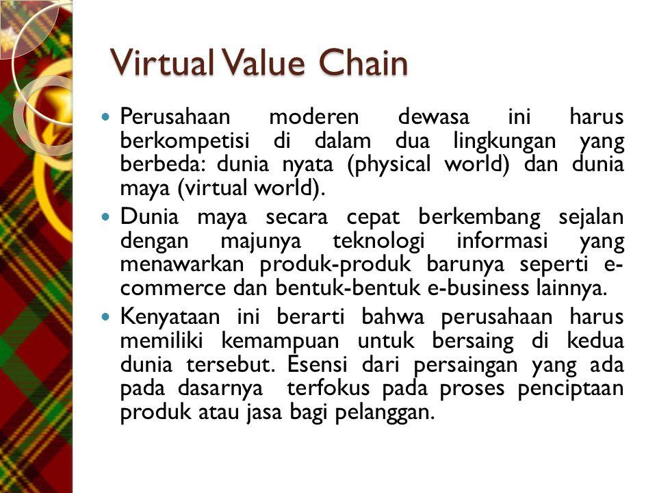 Virtual Value Chain  Perusahaan moderen dewasa ini harus berkompetisi di dalam dua lingkungan yang berbeda: dunia nyata (physical world) dan dunia maya (virtual world).