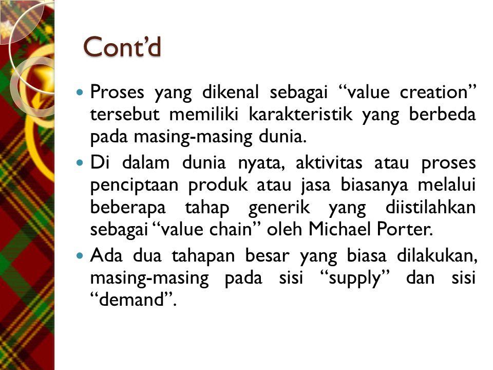 Cont'd  Proses di dalam sisi penawaran adalah pengadaan bahan mentah, penyimpanan di gudang, dan produksi bahan mentah menjadi barang jadi;  sementara aktivitas pada sisi permintaan adalah pendistribusian barang, penciptaan kebutuhan (marketing), dan penjualan (sales).