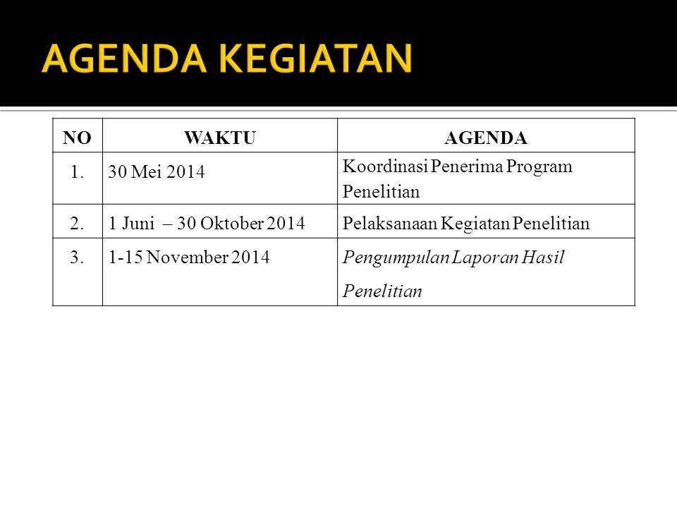 NO WAKTUAGENDA 1. 30 Mei 2014 Koordinasi Penerima Program Penelitian 2.