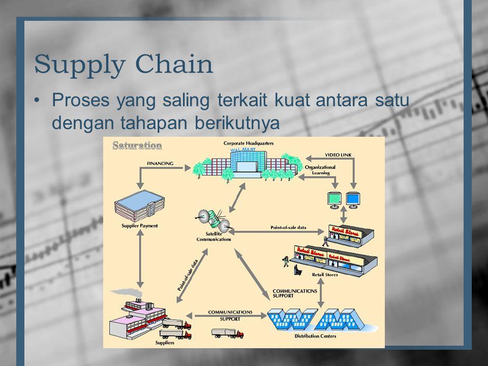 Supply Chain •Proses yang saling terkait kuat antara satu dengan tahapan berikutnya