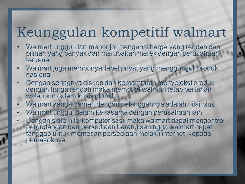 Keunggulan kompetitif walmart •Walmart unggul dan menonjol mengenai harga yang rendah dan pilihan yang banyak dan merupakan merek dengan perusahaan te