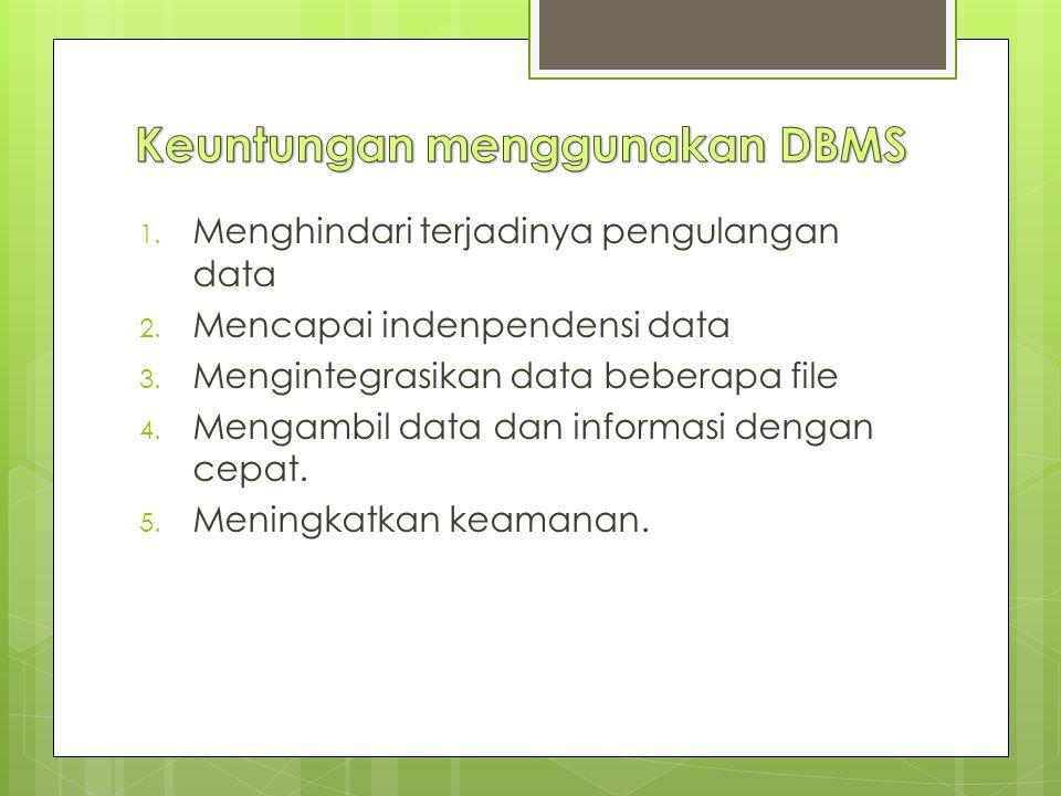 1.Menghindari terjadinya pengulangan data 2. Mencapai indenpendensi data 3.
