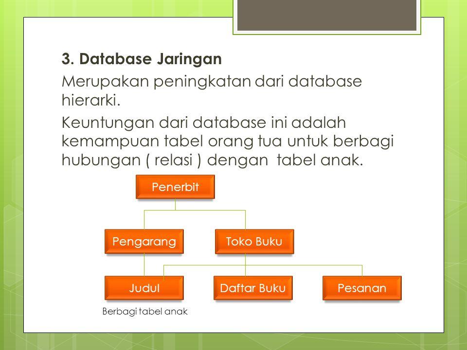 3.Database Jaringan Merupakan peningkatan dari database hierarki.