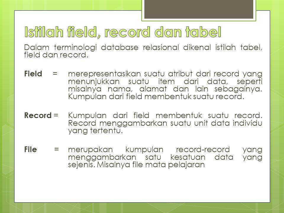 Dalam terminologi database relasional dikenal istilah tabel, field dan record.