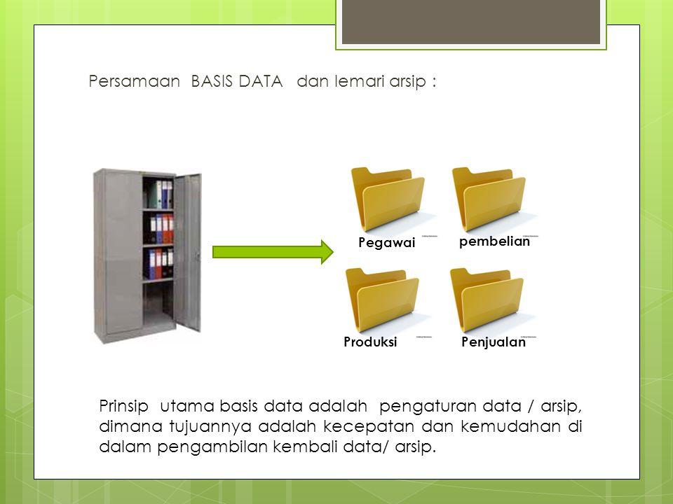 Pegawai Persamaan BASIS DATA dan lemari arsip : pembelian ProduksiPenjualan Prinsip utama basis data adalah pengaturan data / arsip, dimana tujuannya adalah kecepatan dan kemudahan di dalam pengambilan kembali data/ arsip.