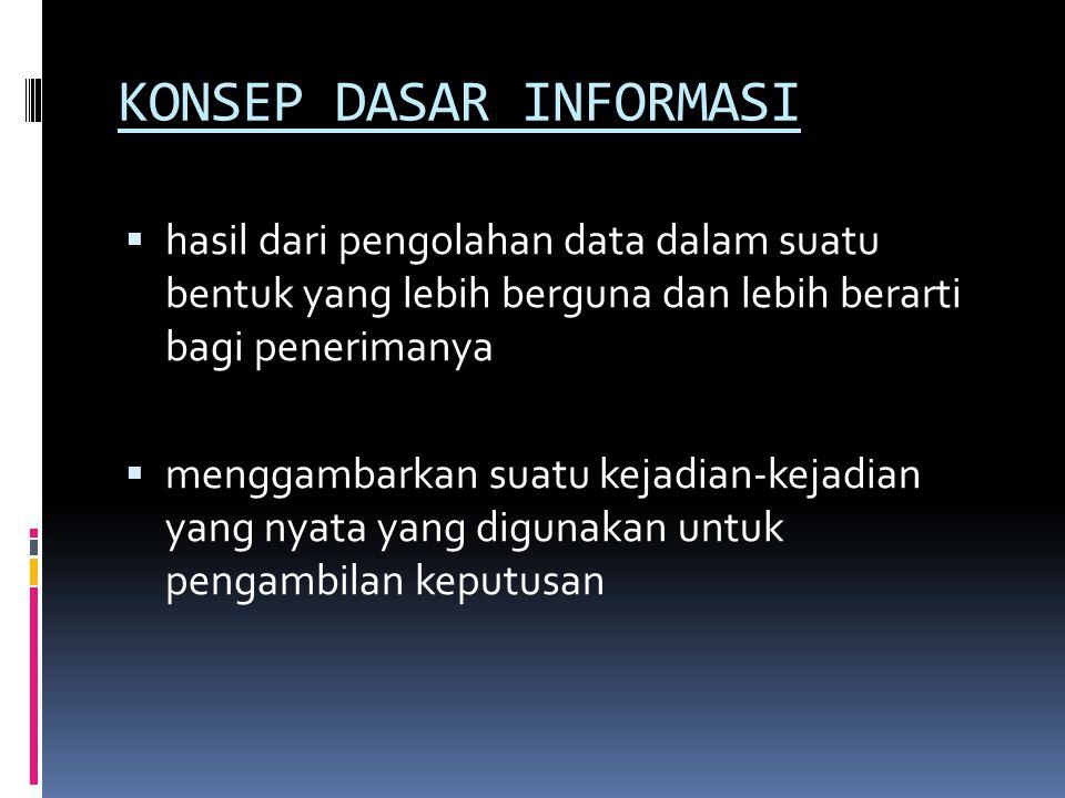 Pertemuan 1/Sistem Informatika (Referensi AK) 5 Sistem Informasi.