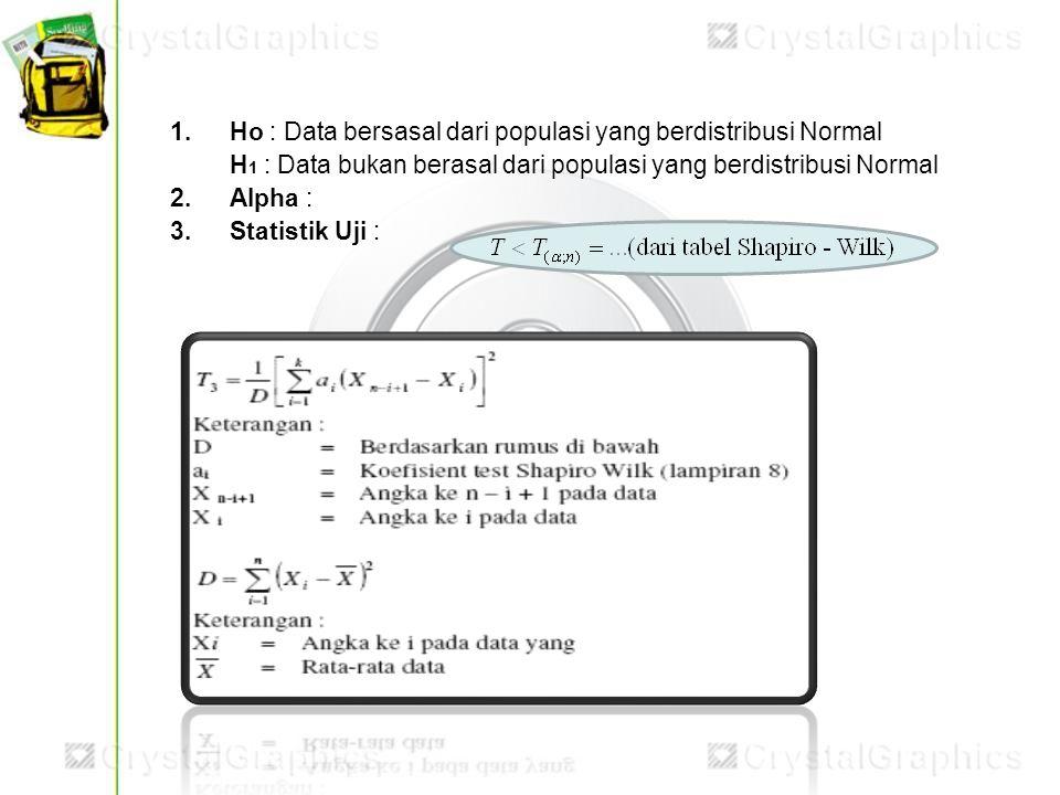 1.Ho : Data bersasal dari populasi yang berdistribusi Normal H 1 : Data bukan berasal dari populasi yang berdistribusi Normal 2.Alpha : 3.Statistik Uj