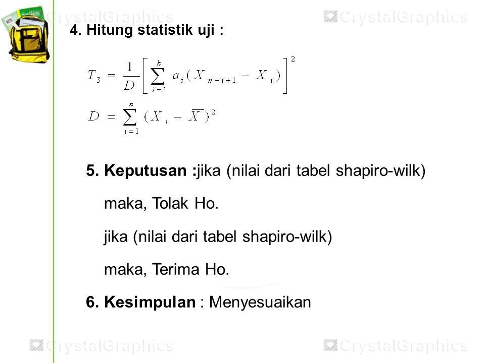 4. Hitung statistik uji : 5.Keputusan :jika (nilai dari tabel shapiro-wilk) maka, Tolak Ho. jika (nilai dari tabel shapiro-wilk) maka, Terima Ho. 6.Ke