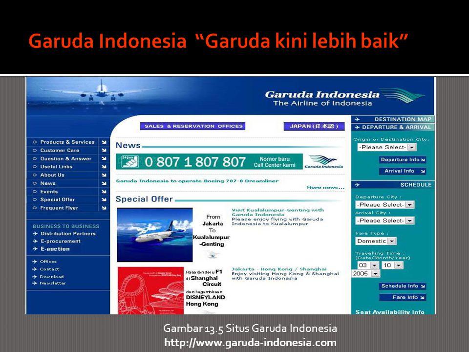 Gambar 13.5 Situs Garuda Indonesia http://www.garuda-indonesia.com