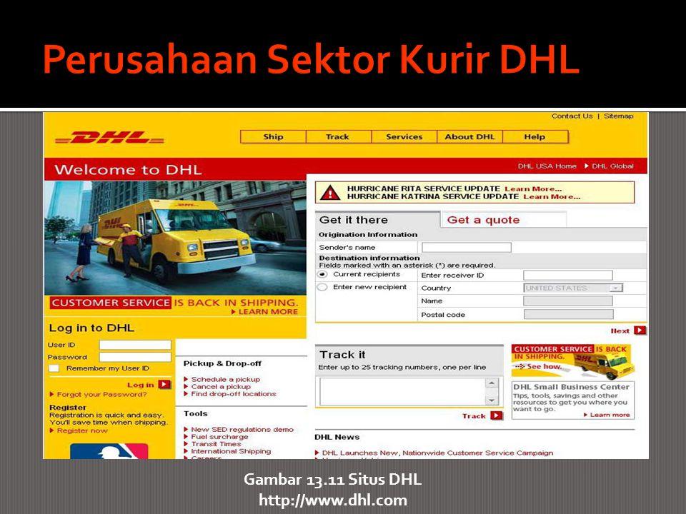 Gambar 13.11 Situs DHL http://www.dhl.com