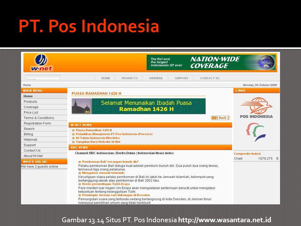 Gambar 13.14 Situs PT. Pos Indonesia http://www.wasantara.net.id