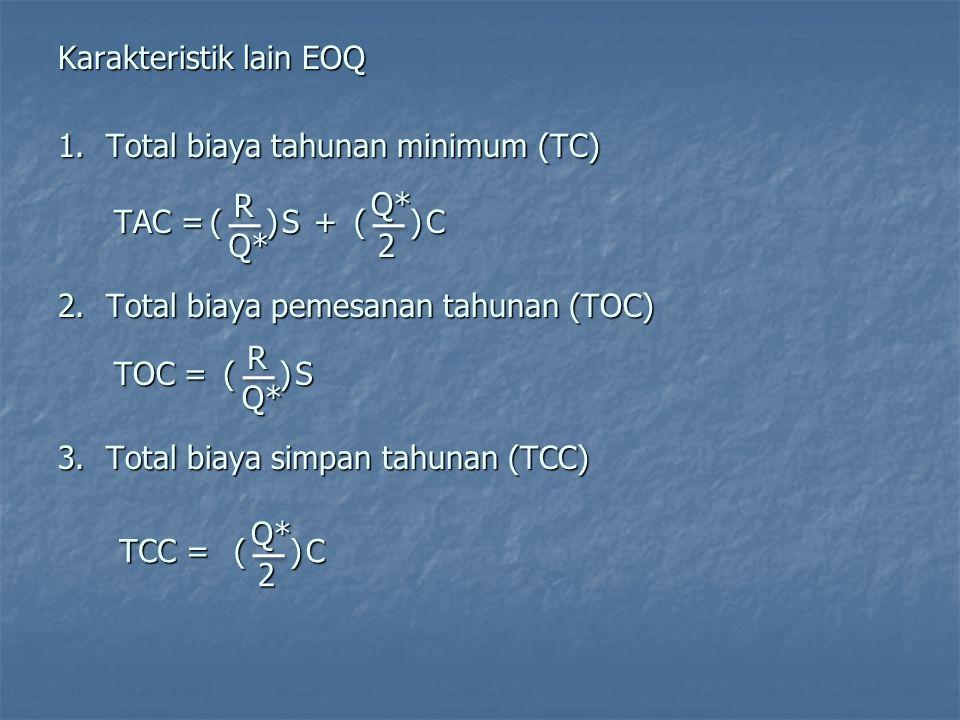 Karakteristik lain EOQ 1.Total biaya tahunan minimum (TC) TAC = () R Q* S+()Q*2 C 2.Total biaya pemesanan tahunan (TOC) TOC = ()RQ* S TCC = ()Q*2 C 3.Total biaya simpan tahunan (TCC)