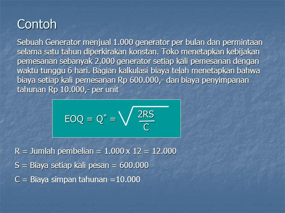 Contoh Sebuah Generator menjual 1.000 generator per bulan dan permintaan selama satu tahun diperkirakan konstan.