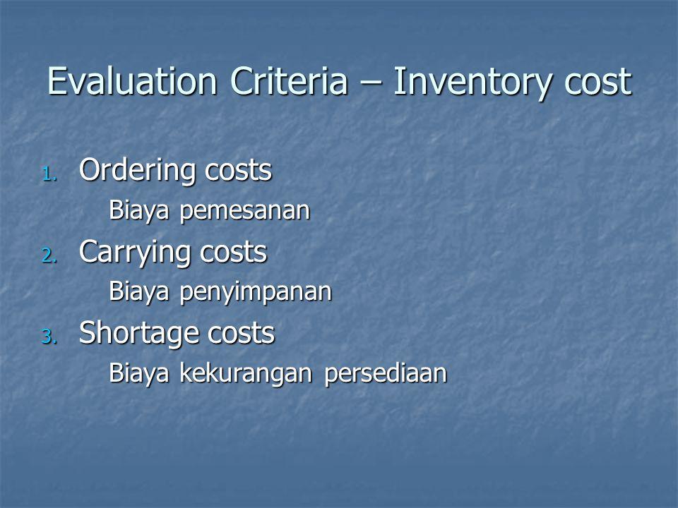 Evaluation Criteria – Inventory cost 1.Ordering costs Biaya pemesanan 2.