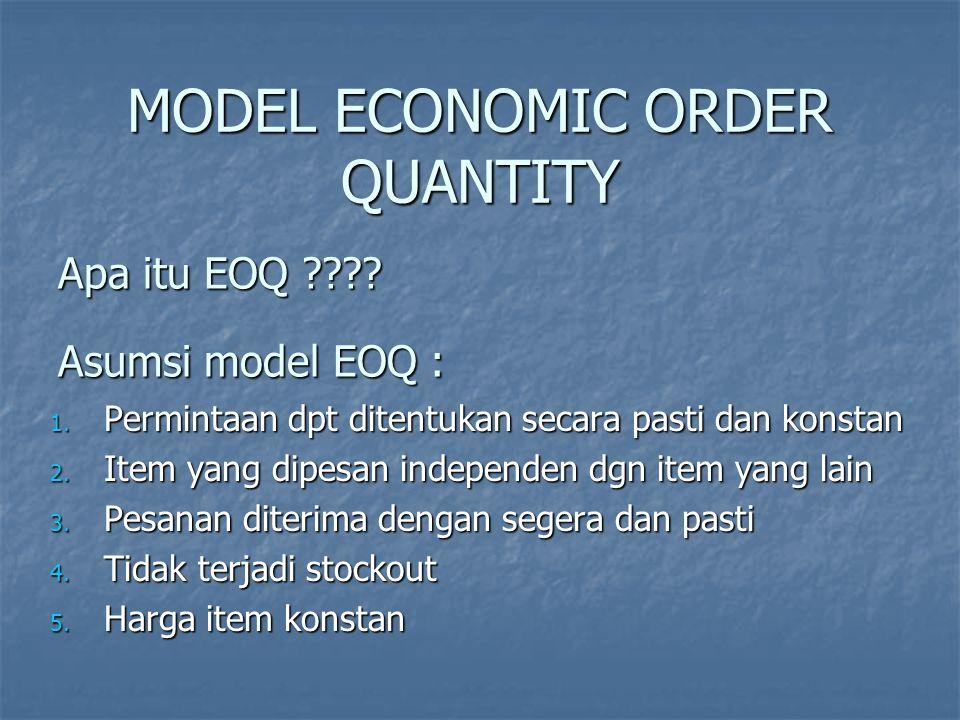 MODEL ECONOMIC ORDER QUANTITY 1.Permintaan dpt ditentukan secara pasti dan konstan 2.
