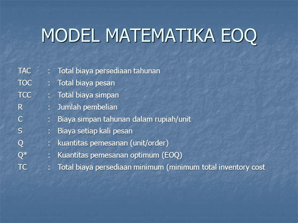 MODEL MATEMATIKA EOQ TAC: Total biaya persediaan tahunan TOC: Total biaya pesan TCC: Total biaya simpan R: Jumlah pembelian C: Biaya simpan tahunan dalam rupiah/unit S: Biaya setiap kali pesan Q: kuantitas pemesanan (unit/order) Q*: Kuantitas pemesanan optimum (EOQ) TC: Total biaya persediaan minimum (minimum total inventory cost