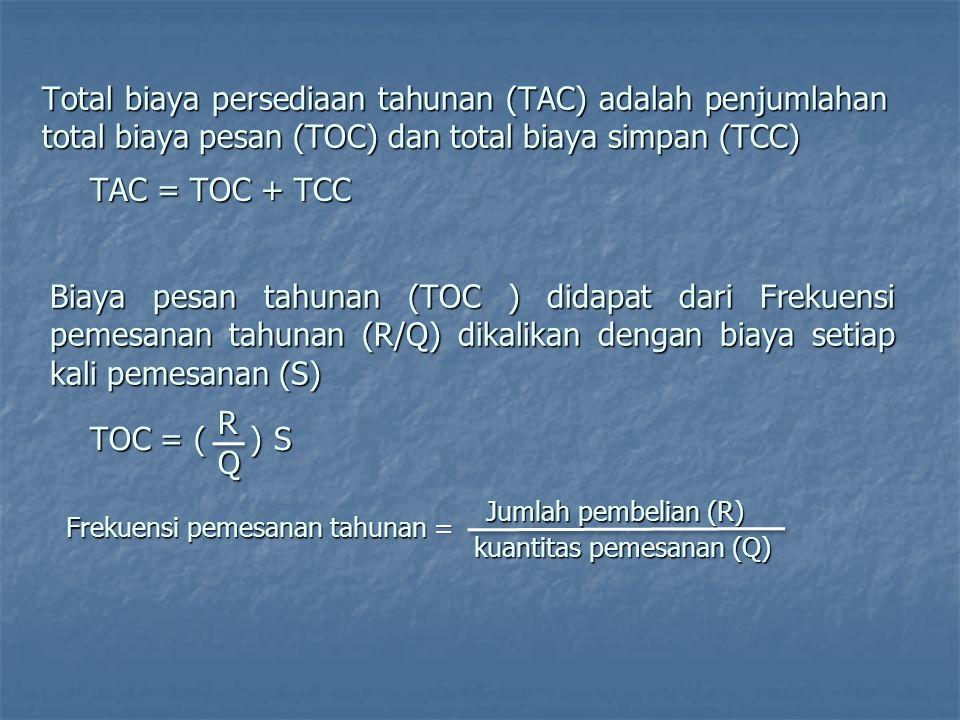 Total biaya persediaan tahunan (TAC) adalah penjumlahan total biaya pesan (TOC) dan total biaya simpan (TCC) TAC = TOC + TCC Biaya pesan tahunan (TOC ) didapat dari Frekuensi pemesanan tahunan (R/Q) dikalikan dengan biaya setiap kali pemesanan (S) TOC = ()RQ S Frekuensi pemesanan tahunan = Jumlah pembelian (R) kuantitas pemesanan (Q)