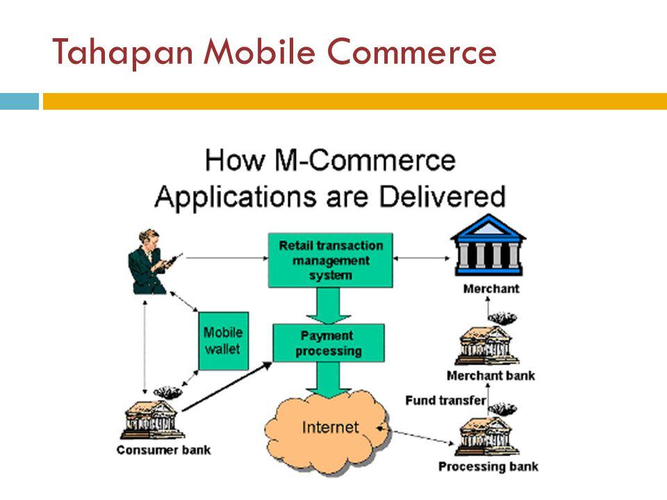 Tahapan Mobile Commerce