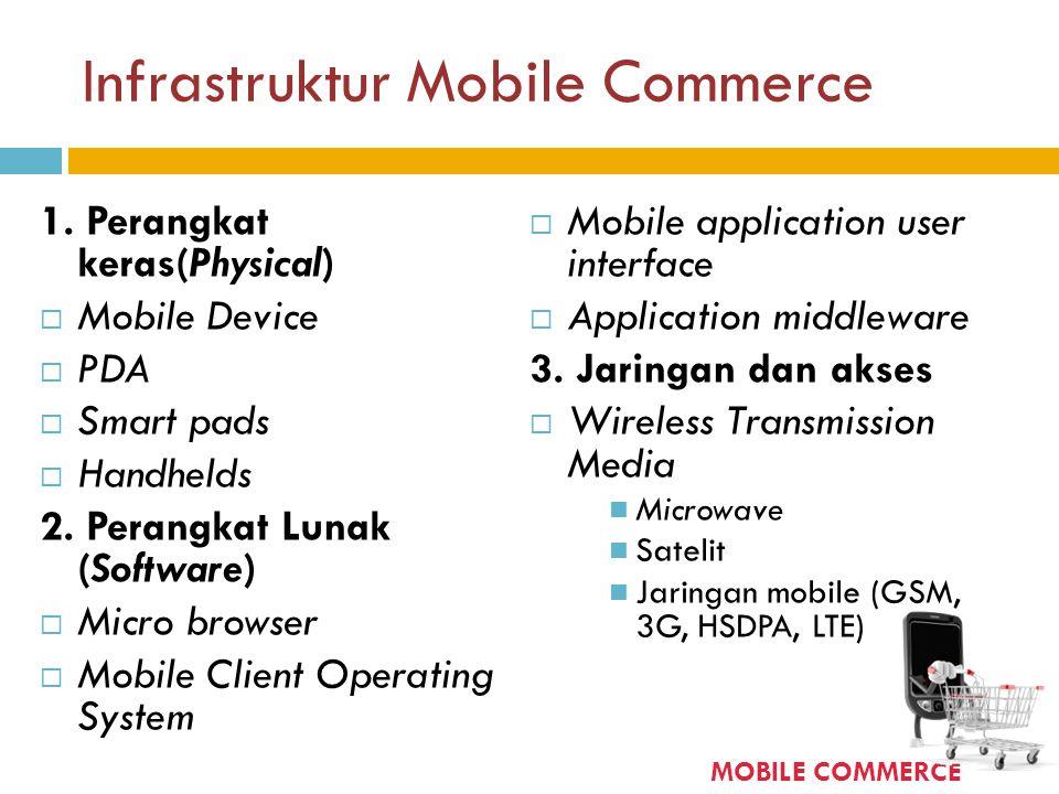 Infrastruktur Mobile Commerce 1. Perangkat keras(Physical)  Mobile Device  PDA  Smart pads  Handhelds 2. Perangkat Lunak (Software)  Micro browse