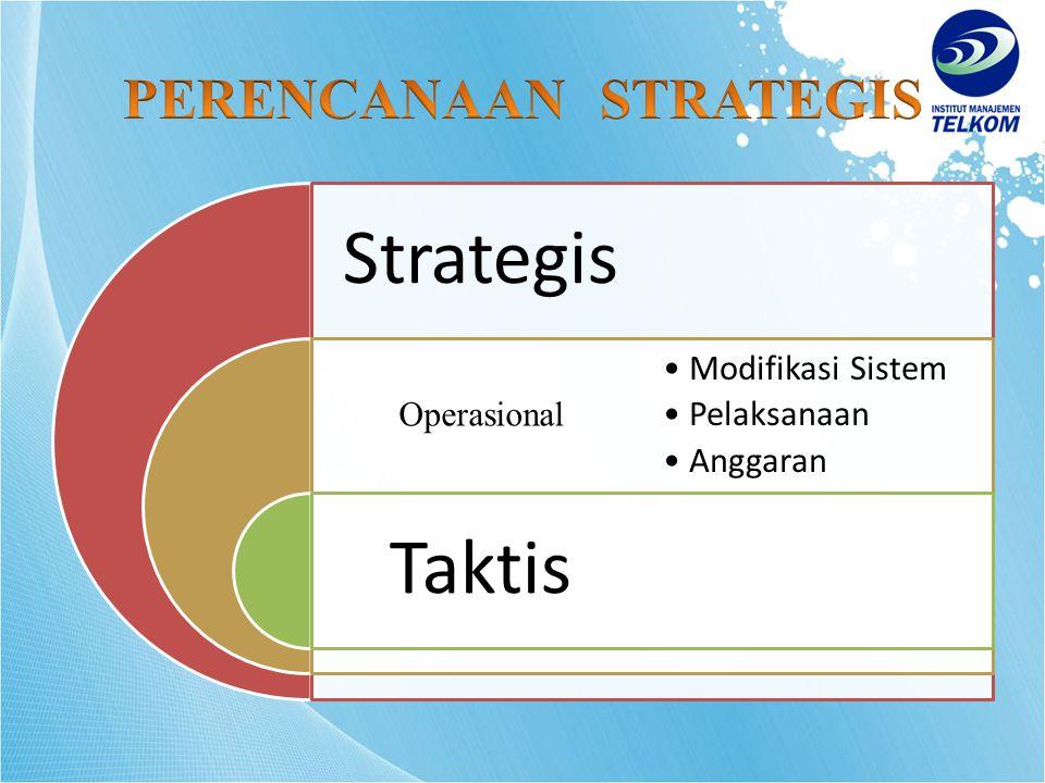 Strategis Operasional Taktis •Modifikasi Sistem •Pelaksanaan •Anggaran