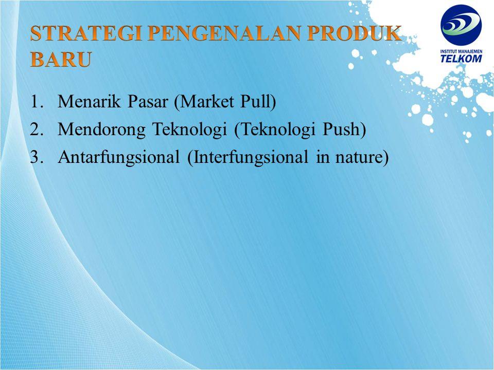 1.Menarik Pasar (Market Pull) 2.Mendorong Teknologi (Teknologi Push) 3.Antarfungsional (Interfungsional in nature)