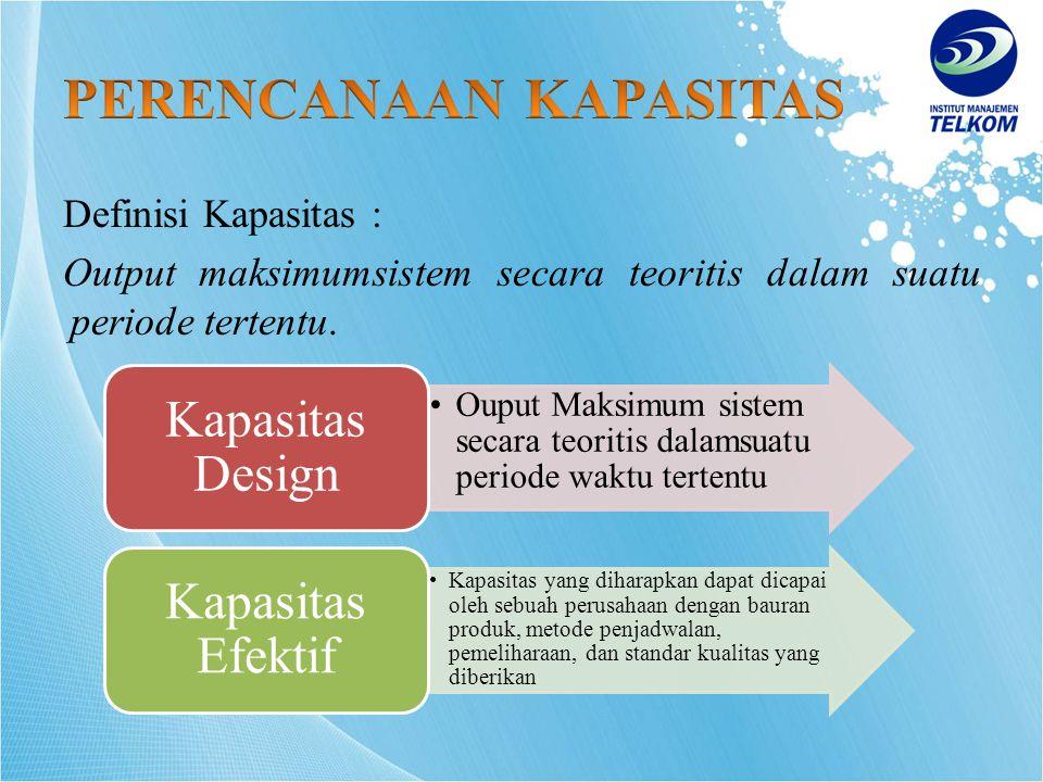 •Output aktual sebagai persentase kapasitas design •Rumus = Output Aktual/kapasitas design Utilisasi •Output aktual sebagai persentasi kapasitas efektif •Rumus = Output Aktual/Kapasitas Efektif Efesiensi